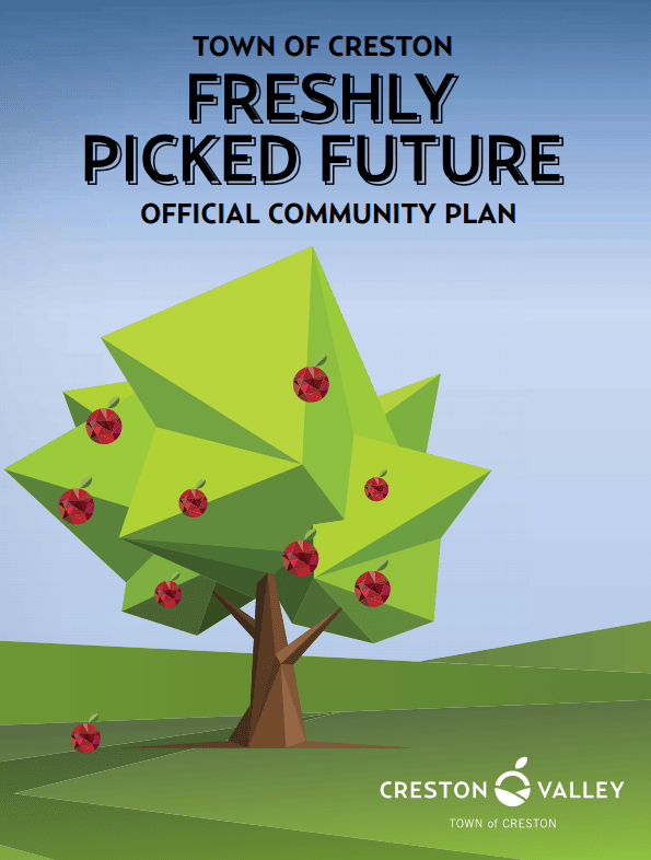 Official Community Plan